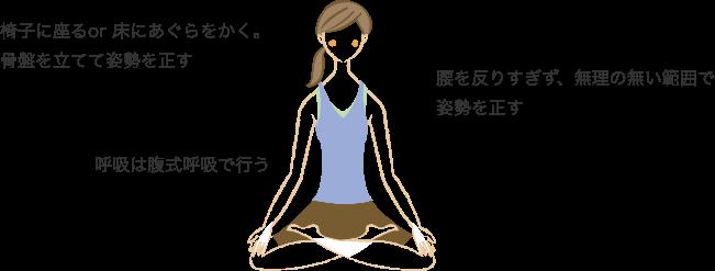 瞑想画像PC